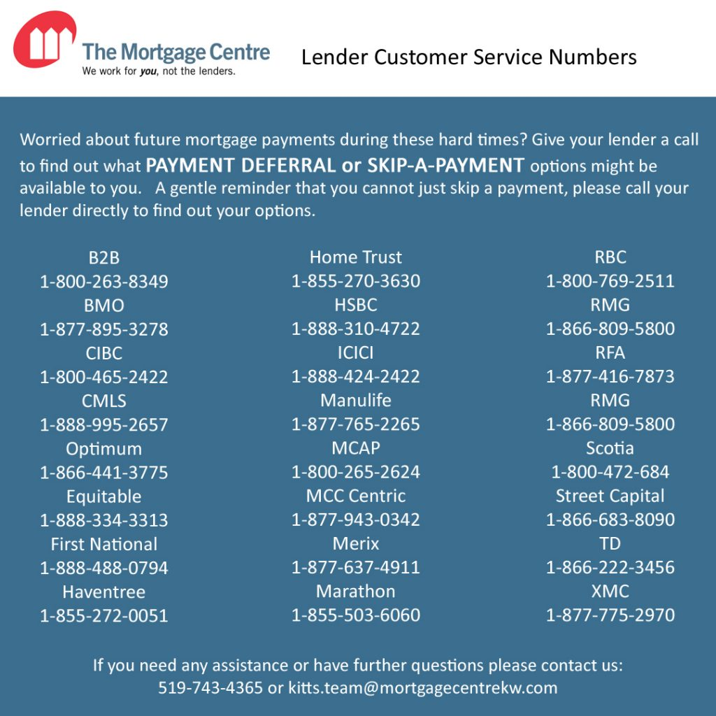 lenders contact information